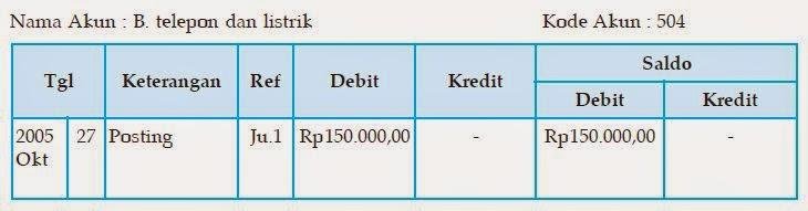 akuntansi dasar untuk pemula 5