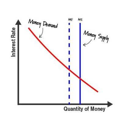 ilmu ekonomi 11